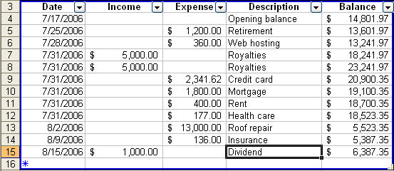 Calculating Running Totals without Errors Daily Dose of Excel – Income and Expenses Worksheet